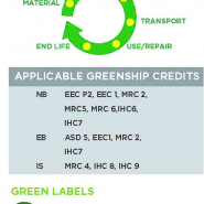 April 2013 | b-panel to support Greenship assessment for your project by the Green Building Council Indonesia