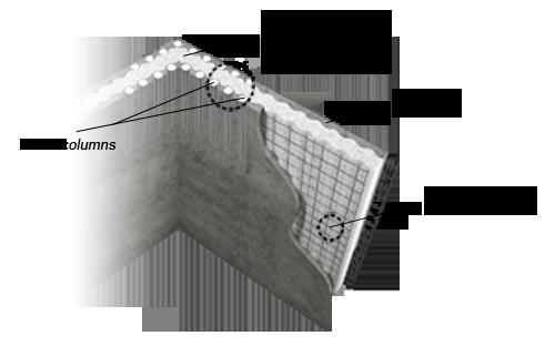 Quake resistant building system dinding tahan gempa for Foam block construction house plans